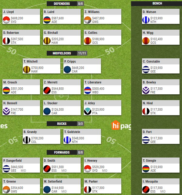 SuperCoach Gold 2019 Team Picker – SuperCoachTalk